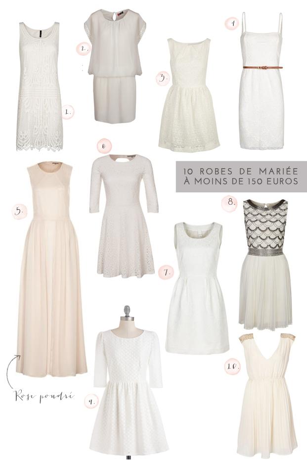 sélectionner pour le meilleur conception de la variété très convoité gamme de 10 robes de mariés à moins de 150 euros