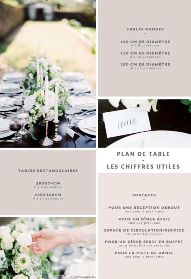 tag plan de table mariage