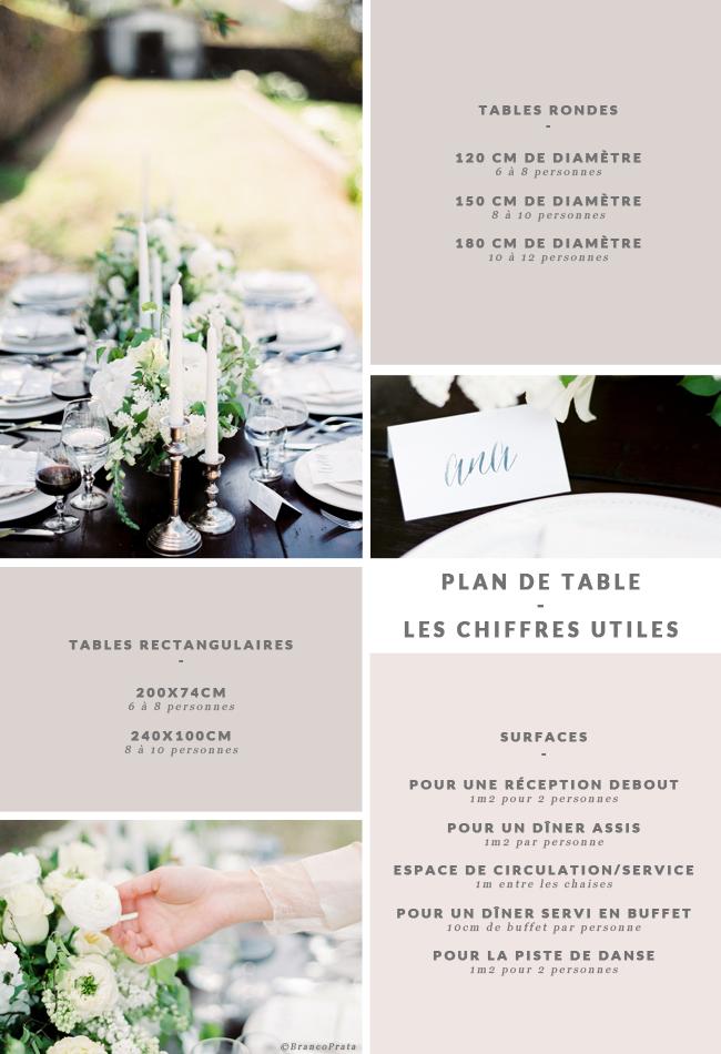 Réussir le plan de table de son mariage - La mariée aux pieds nus - Photo : Brancoprata